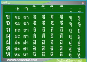 L'écriture thaï - Lire et prononcer : Les voyelles